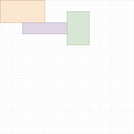 Dashboard grid